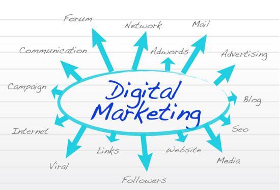 Tuyển Digital Marketing Fulltime
